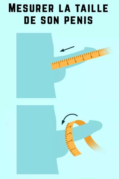 techniques pour mesurer la taille du pénis