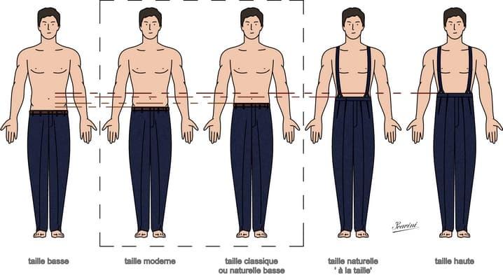 hauteur de taille pantalon homme